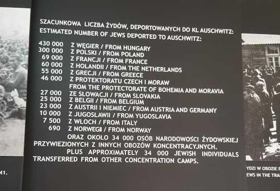 Auschwitz Kampına getirilen Yahudilerin milliyetlerini gösteren tabela